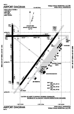ALW - FAA airport diagram.png