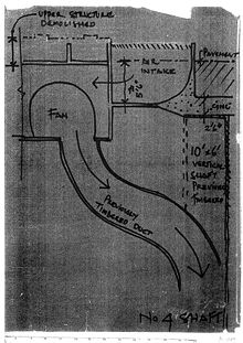 Albert park tunnels wikipedia scan of engineering blueprint of the 4 air conditioning shaft and engine room illustrations on blueprint carried out by auckland city council heritage malvernweather Image collections