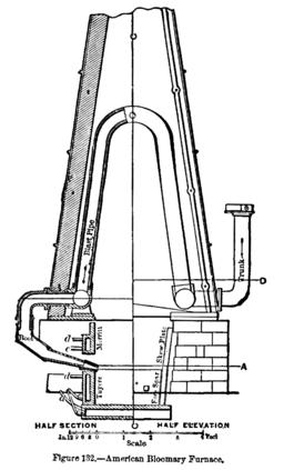 American bloomery furnace sketch