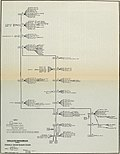 Annual report 1921 (1921) (14768201902).jpg
