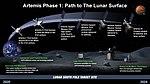 Artemis Phase 1.jpg
