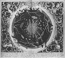 Kirchers Modell des Erdinneren aus Mundus subterraneus (1678) (Quelle: Wikimedia)