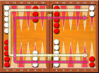 Skill Backgammon