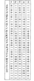 Baudot Code - 1888 patent - chart only.png