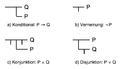 Begriffsschriftnotation.png