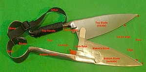 Blade shearing - Blade shears with parts labeled