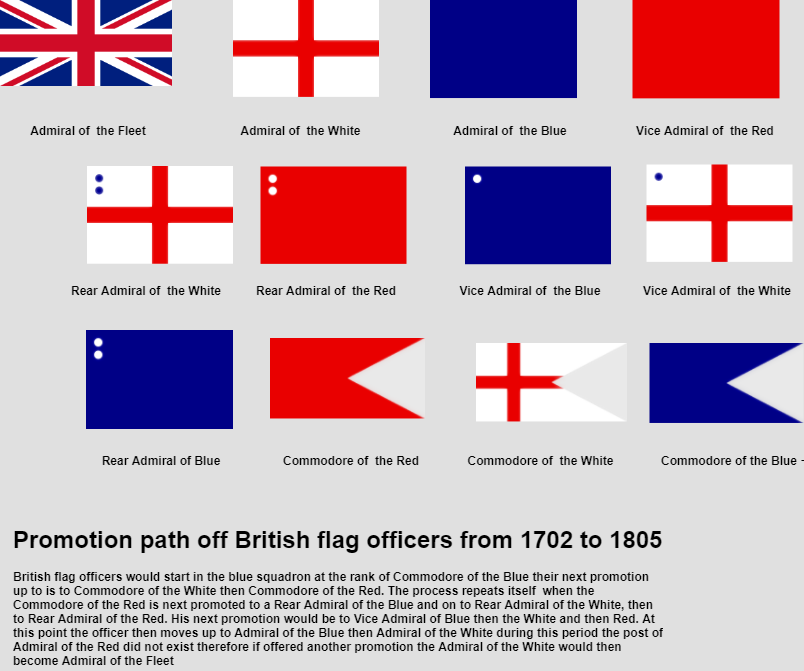 British Flag Officers promotion path 1702 to 1805