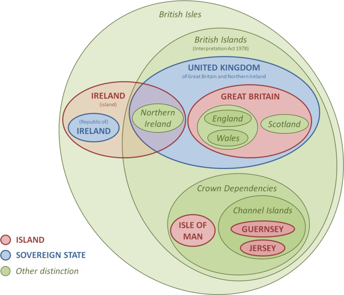 Diagrams of euler wiring diagram file british isles euler diagram 7 png wikimedia commons example of how you do a venn diagrams diagrams of euler ccuart Image collections