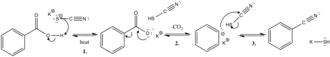 Letts nitrile synthesis - Proposed Mechanism for the Letts Nitrile Synthesis