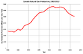 Canada Gas Production 1980-2012.png