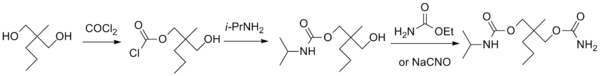 Carisoprodol synthesis.png