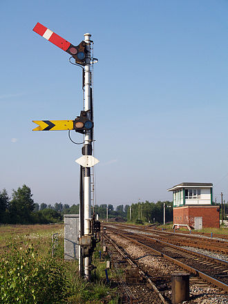 Railway semaphore signal - Upper quadrant semaphore signals at Castleton East Junction in England
