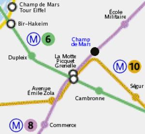 Champ de Mars (Paris Métro) - Location