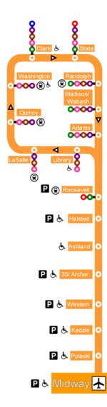 Chicago Orange line.png