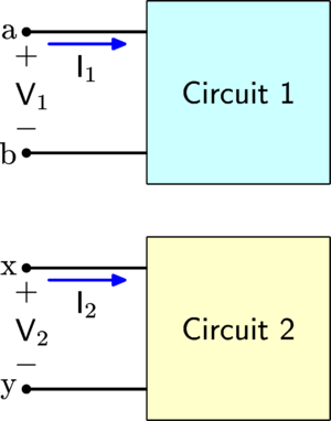 Equivalència de circuits