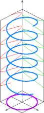 Circulaire polarisatie
