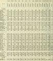 Climatological data, Pennsylvania (1943) (14587230758).jpg