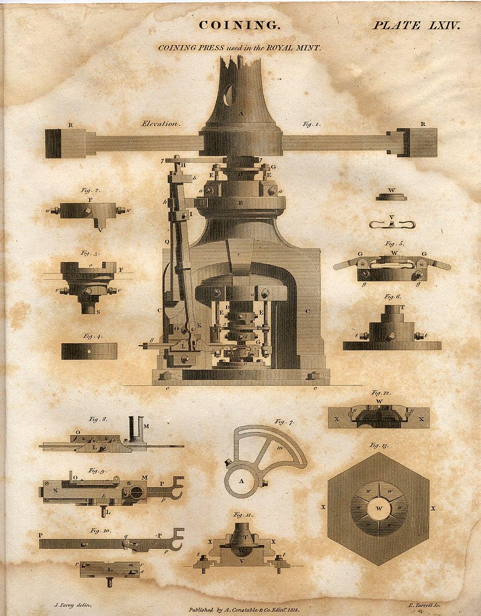 Coining press(Royal Mint)