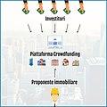 Crowdfunding Immobiliare IMG.jpg