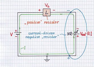 circuit idea revealing the mystery of negative impedance wikibookscircuit idea revealing the mystery of negative impedance