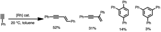 Alkyne trimerisation - Image: Cyclotri limits