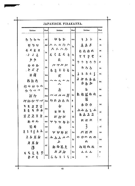 Hiragana Charts: Das Buch der Schrift (Faulmann) 076.jpg - Wikimedia Commons,Chart