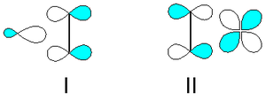 Ethylene - Orbital description of bonding between ethylene and a transition metal.