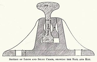 Leeds and Selby Railway - Cross section diagram of Leeds and Selby railway chair, key and rail