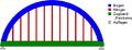 Elbow bridge pattern 3.png