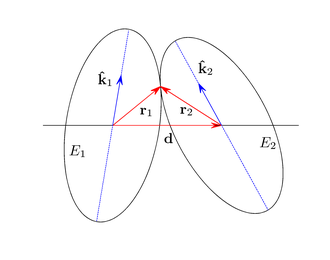 Distance of closest approach of ellipses and ellipsoids - Two externally tangent ellipses