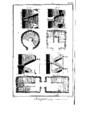 Encyclopedie volume 2-281.png