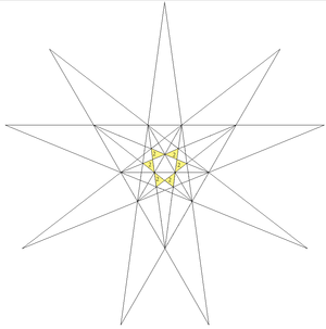 Compound of five octahedra - Stellation facets