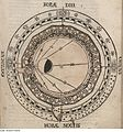 Fotothek df tg 0003317 Astronomie ^ Erde ^ Mond ^ Instrument.jpg