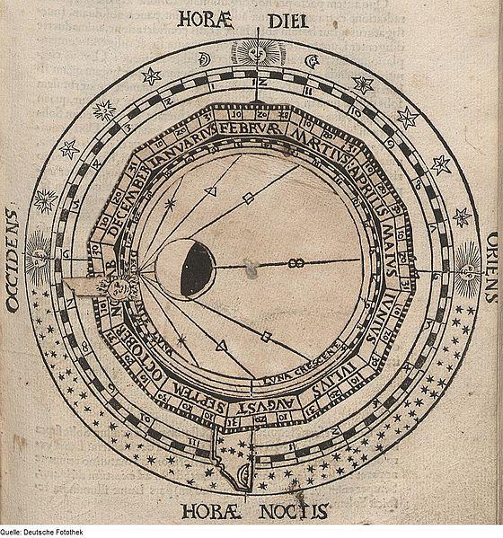 File:Fotothek df tg 0003317 Astronomie ^ Erde ^ Mond ^ Instrument.jpg