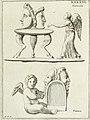 Francisci Ficoronii Reg. Lond. Acad. socii dissertatio de larvis scenicis et figuris comicis antiquorum Romanorum, et ex Italica in Latinam linguam versa (1754) (14595627898).jpg