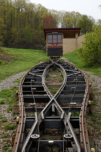 Passing loop - A short passing track on a funicular in Pennsylvania