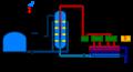 Gaskraftwerk.PNG