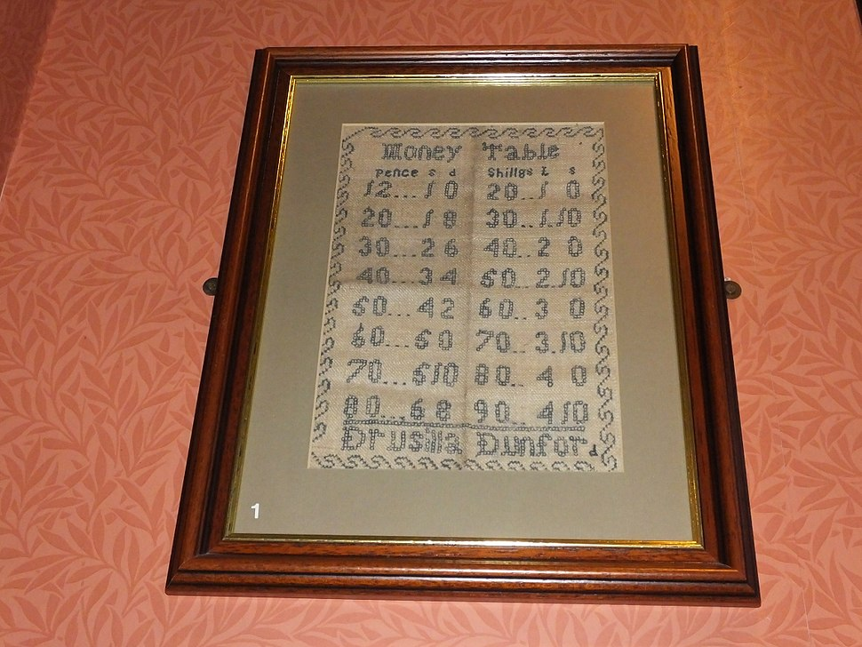 Guildhall Museum Collection- Drusilla Dunford Money Table Sampler 3304