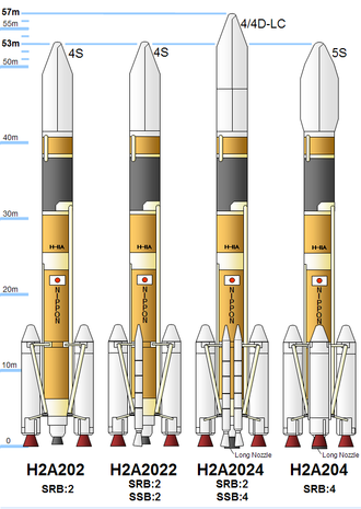 H-IIA - H-IIA rocket lineup