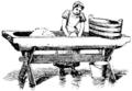 Handarbetning av smör.png