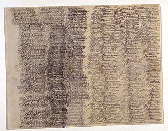 Hypergraphia - An example of what hypergraphia may look like