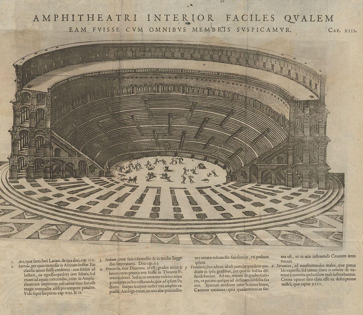 Liste Damphithtres Romains Wikipdia