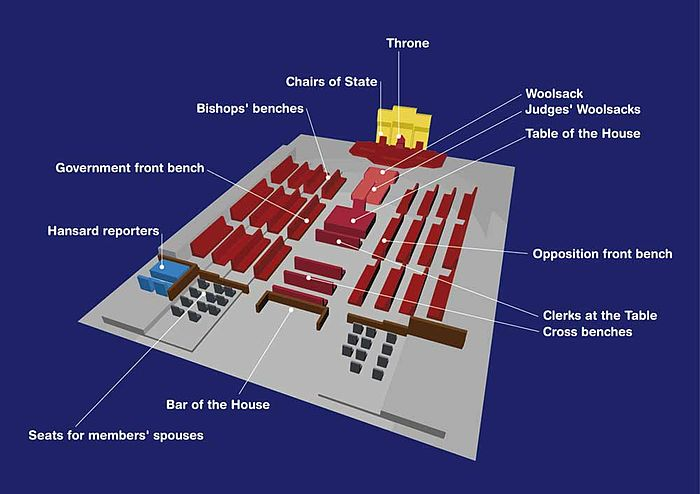 House-of-lords-diagram.jpg