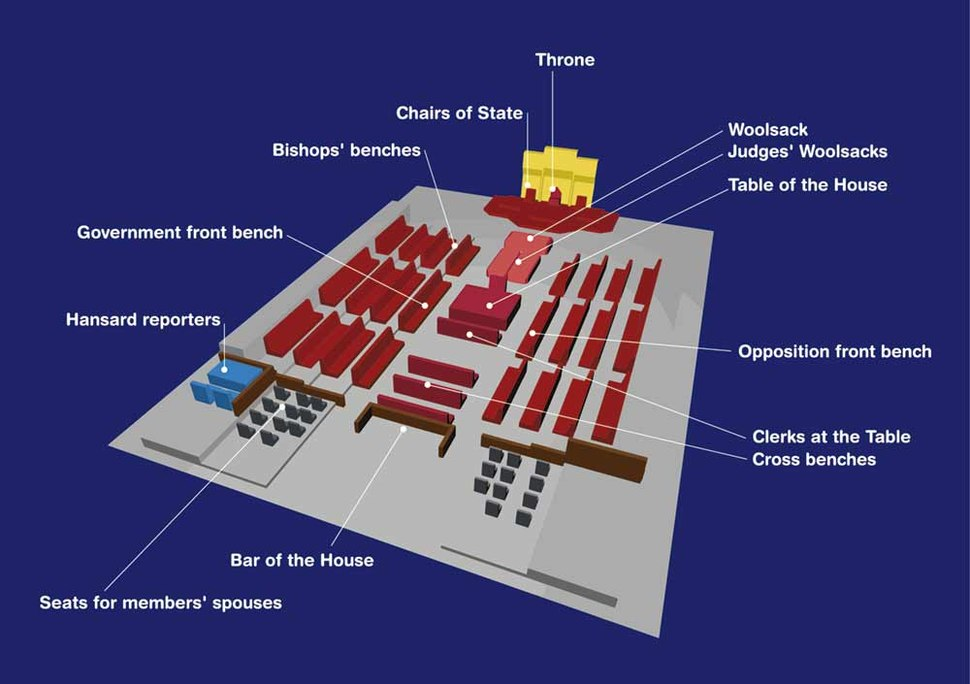 House-of-lords-diagram