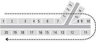 House numbering - Clockwise scheme. A similar, counter-clockwise scheme also remains in use in parts of Germany.