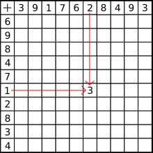 無料 100ます計算 無料 : 百ます計算 - Wikipedia