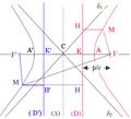 Hyperbole - définition monofocale.png