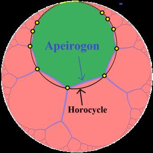 Apeirogon - an apeirogon and circumscribed horocycle