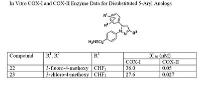 In vitro cox-I and cox-II enzyme data for disubstituted 5-aryl analogs.jpg