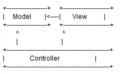 Joomla mvc diagrama.png